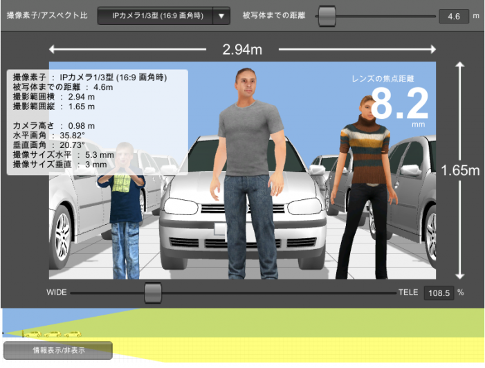 JVCケンウッドのレンズ焦点距離種シミュレーション