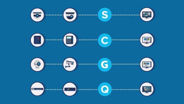 ONVIFプロファイルにはS、C、G、Qの4種類がある