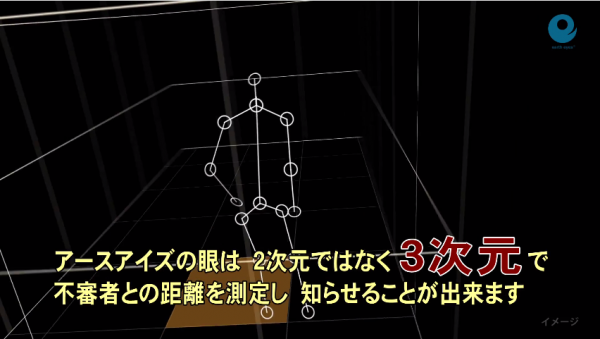 アースアイズでは、2次元ではなく3次元で人間のモデルを擬似的に処理することが出来る。