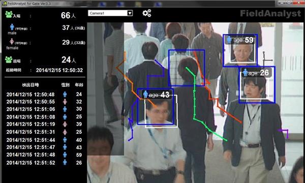 NECの顔認証製品「NEO FACE」